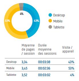 etude webanalytics