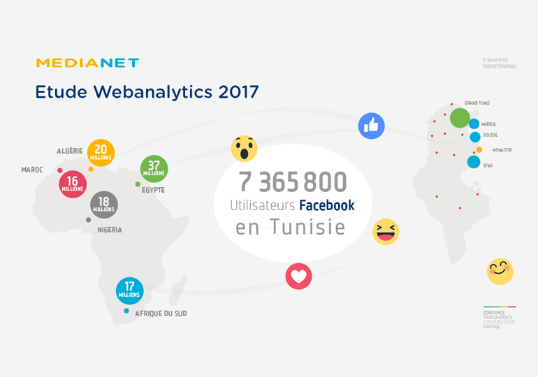 Etude Webanalytics 2017 MEDIANET