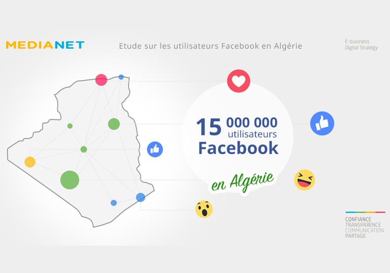 Chiffres clés de Facebook en Algérie