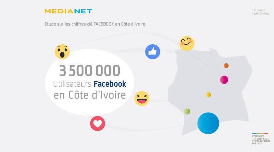 Chiffres clés sur Facebook pour la Côte d'Ivoire pour 2017